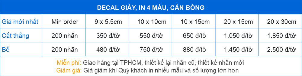 Bảng giá in decal giấy tại Minh Hoàng
