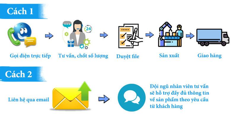 Quy trình in tem bạc tại Minh Hoàng